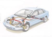 ハイドラクティブIIIの模式図。サスペンションの油圧系統が、ブレーキやハンドルの油圧系統から完全に独立した。BHI(ビルトイン ハイドロエレクトリック インターフェイス)がセンサーなどからの情報に応じて、路面状況、速度によって、車高を調整する。
