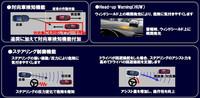 車線からの逸脱による、対向車との正面衝突事故の防止に役立つ「進化型衝突軽減ブレーキ」。より緻密な制御を実現するため、カメラによるレーンキーピングアシスト機能との連動も検討されている。