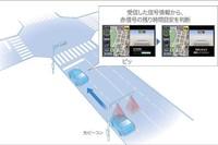信号待ち発信準備案内 赤信号で停車の際に、赤信号の残り時間の目安を表示。また、青信号に変わる前のタイミングでドライバーに前方確認を促し、発信遅れの防止を支援する。