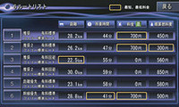 探索ルートを複数表示させると6ルート表示するのはこれまでと同じだが、比較項目として距離、所要時間、料金のほかに「概算燃料費」というのが加わった。これを表示させるには専用パソコンソフトに過去の燃料消費データを記録したりしなければならない煩雑さがつきまとうが、燃料高騰のおり、燃料費比較はいまやルート選びに活躍しそうだ。