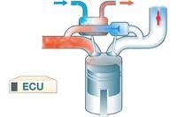 「クールドi-EGR」の図解。EGRとは燃焼による排気の一部を燃焼室内に循環させることで、ポンピングロスを低減するシステム。燃費改善に効果がある。