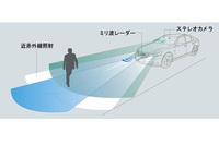 プリクラッシュセーフティシステム(ミリ波レーダー・ステレオカメラフュージョン方式)(写真=トヨタ自動車)