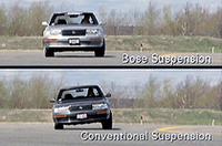 【Movie】動画で見る「ボーズの新型サスペンションはこう動く!」の画像