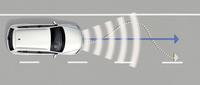 車線逸脱警報システム「Lane Assist」のイラスト。