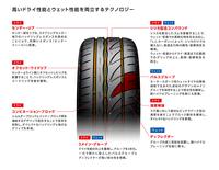 ブリヂストン、POTENZAの新モデルを日本に導入の画像