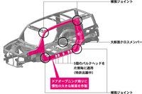 ホンダ・エレメント(4AT)【短評(後編)】の画像