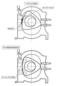 マツダRX-8【試乗記(後編)】の画像