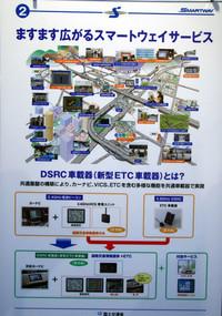 ITSの進化に伴い、クルマと道路を結ぶ「路車間通信」が行われるようになる。ETC車載機も多様化していくだろう。