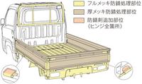 「ストロング防錆(ぼうせい)パック」における荷室まわりの防錆処理のイラスト。