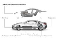 ボディー構造はモノコックではなくシャシー(アルミ製)とボディー(カーボン製)が別体になっており、BMWは前者を「ドライブモジュール」、後者を「ライフモジュール」と呼んでいる。