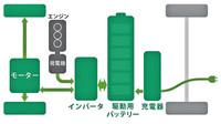 電力のみでのEV走行可能距離は約15km。それ以降は、エンジンで発電し、モーターで駆動する。