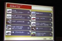こちらは10ベストカー。受賞車の詳しい内容は、webCGニュース「日本カー・オブ・ザ・イヤー2005-2006は、『マツダ・ロードスター』が受賞」で。