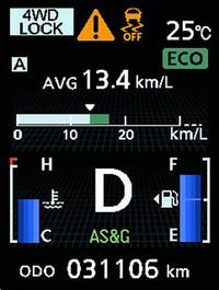 メーター内のマルチインフォメーションディスプレイには、燃費値やECOランプ、「AS&G」の作動状況などが表示される(写真はRVR)。