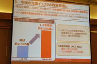発表会のスライド資料から。現在約2300基ある急速充電器の数は、2015年3月末には4000基へと増設される予定。その作業は、当初計画よりも早いピッチで進行しているという。