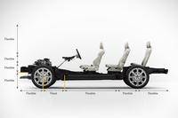 ボルボの新しい車体骨格「スケーラブル・プロダクト・アーキテクチャー」が初採用された。柔軟性の高さが売りだ。