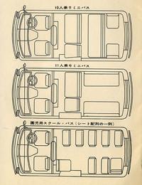 真上から見たシートレイアウト。上から「10人乗りミニバス」、「11人乗りミニバス」、「園児用スクースバス」(特装仕様の一例)。