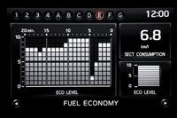 クルマのさまざまなアクションを数値で確認できるセンターコンソールのディスプレイ。写真は燃費の推移を表示したところ。 (写真=日産自動車)