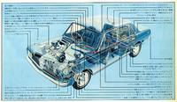 DDAC、ドライサンプ、前輪駆動方式、クロスビーム式後輪独立懸架をはじめ、全身を独創的なメカニズムで固めたホンダ1300。特許・実用新案の出願数はじつに203件以上に達したという。