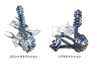 スバルR2(CVT)【試乗記(後編)】の画像