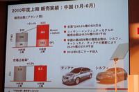 1-6月期でみると、中国における日産車の販売台数は、昨年同期より50.3%も増加した。