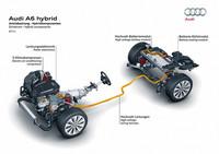 エンジンおよびドライブトレーンは、アウディならではの縦置きを踏襲。駆動方式はFF。リアアクスル上に駆動用バッテリーを搭載する。
