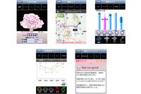 運転の診断結果を表示するスマートフォン用アプリの画面。