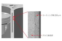 シリンダーについてはライナーを省略し、その代わりに内壁にプラズマで溶かした鉄粉を溶射。鋳鉄製ライナーを使った場合より熱伝導率を約52%高め、約3kgの軽量化を実現した。