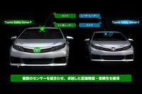 「Toyota Safety Sense」に用いられるセンサーの説明。
