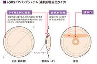 左側の図にあるうず巻き状のラインが縫製部分。中央に見える断面図では、縫製により、真ん中部分だけが膨らんでいるのがわかる。