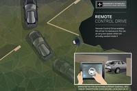 車外から車両の走行を制御する「リモート・コントロール・ドライブ」。タブレット端末のようなものでリモコン操作する想定。