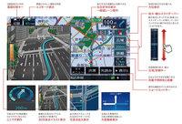 道案内の画面はこんな感じ。複雑な交差点は3D交差点イラスト表示でリアルに表現しわかりやすく誘導する。