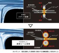 スポット溶接(写真上)と、連続シーム溶接(同下)の違い。