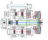 DSGパワー伝達の模式図。ちとややこしい……。(写真=フォルクスワーゲン)