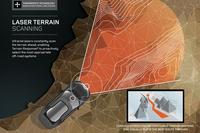地表をスキャンして立体的なマップを構築する「レーザー・テレイン・スキャン」の搭載を想定。