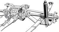凝った設計のリアサスペンション。リーフスプリングとパナールロッドで吊ったド・ディオンアクスルで、ダンパーは車高調整が可能なボーゲのハイドローリック。ATEのディスクブレーキはインボード式である。
