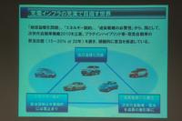 当日の説明用スライドから。2010年に立案された国の計画によれば、2020年までに、15~20%のEV/PHV普及率が見込まれている。