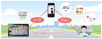 専用アプリ「CarafL(カラフル)」の音声対話の仕組み。