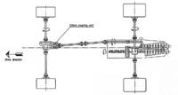 向かって左がノーズ。デフから取り出された駆動力は、エンジンの右側を通ってフロントへ。フロントデフの直前に「ビスカスカプリング」が置かれる。