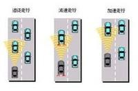 日産、低速時の「車間自動制御システム」を新開発の画像
