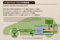 「e-Bio Fuel-Cell」の作動原理を示す説明図。既存の燃料電池車とは異なり、燃料には水素ではなくバイオエタノールが用いられる。