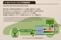 「e-Bio Fuel-Cell」の作動原理を示す説明図。日産の固体酸化物型燃料電池(図の青い部分)は、熱の影響で割れてしまうセラミックに代えて、耐熱性のある鉄主体の素材を使っている点がポイント。