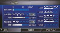"""""""エコ運転度""""の採点画面。燃費の履歴を検証することができる。"""