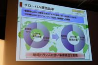 トヨタ、グローバルビジョンを発表の画像