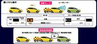 新型「フィット」に採用予定の「City-Brake Active System」。いわゆる自動ブレーキと誤発進抑制制御からなるこのシステムは、センシングにレーザーレーダーを採用。自転車や人などは認識することができない。