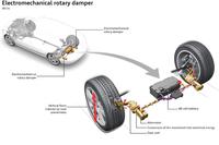 アウディが現在開発を進める新サスペンションシステム「eROT」の構造図。