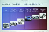 次世代自動車は、多様化しながら徐々に脱石油化を目指す。