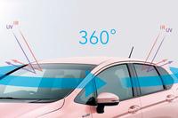 「360°スーパーUV・IRカット パッケージ」のイメージ図。