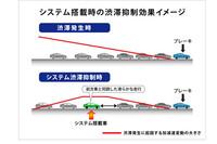 ドライバーに前方車と同調した滑らかな走行を促すことで、後方車の加減速変動をやわらげ、渋滞の発生を抑制する。